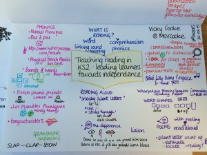 Vicky Cooke - Teaching reading in KS2: leading learners towards independence