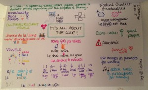 Nadine Chadier - It's all about the code