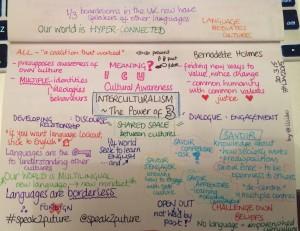 Bernadette Holmes - Interculturalism: The Power of 3