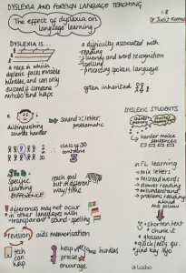 1.8 - The effect of dyslexia on language learning (Dr Judit Kormos)