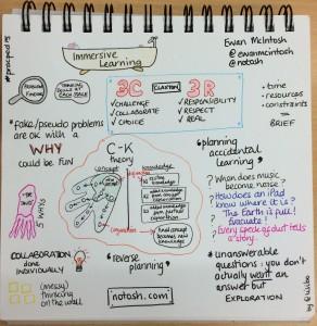 Immersive Learning - Ewan McIntosh @ewanmcintosh @notosh
