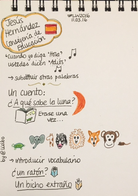 Primary Spanish Show and Tell - Jesús Hernández