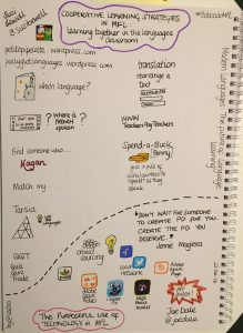 Two sessions on one #sketchnote! Suzi Bewell talking about Cooperative Learning in MFL, and Joe Dale shares some top tips for using technology in the MFL classroom.